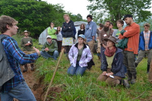 Farm Pathways: Access to Land, Livelihood & Learning