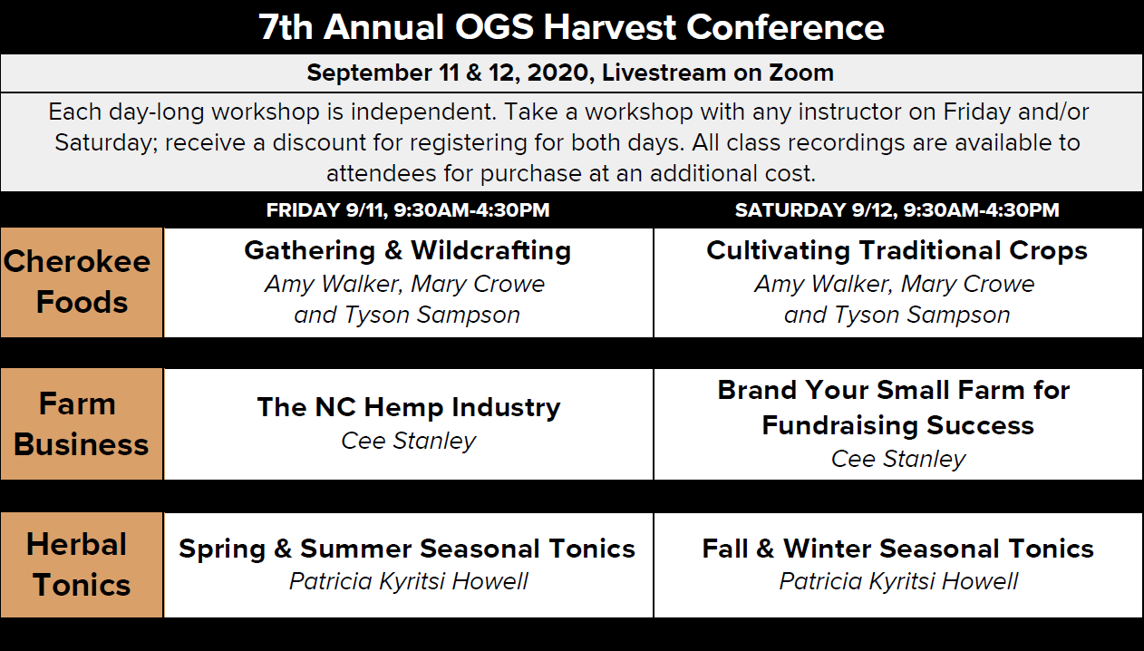 Harvest Conference Day-Long Virtual Workshop Schedule 2020
