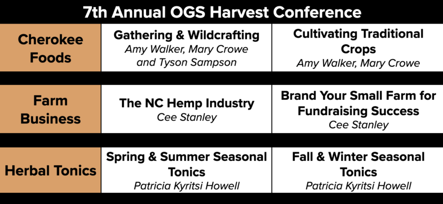 2020 harvest conference classes